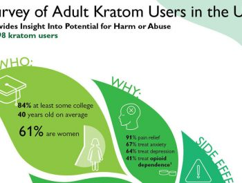 The Stuff Around Kratom Extract You Likely Had Not Thought Of And Truly If
